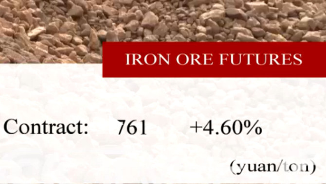 China's iron ore futures close higher Monday